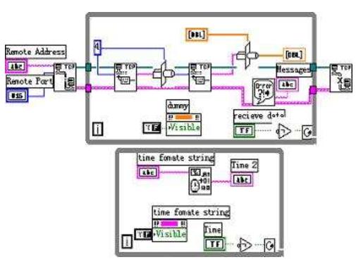 LabviewTCP IP通信教程和實例的詳細資料合集免費下載