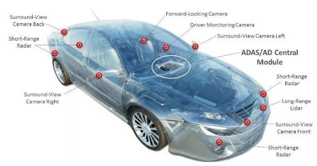 赛灵思和戴姆勒达成合作 正推出新车载系统