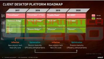 AMD 7nm处理器和Intel 7nm处理器有什么区别?