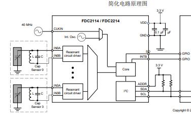 适用于接近传感和液位感测的电容数字转换器芯片FDC2x1x中文手册概述