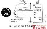 PIC8位单片机的应用设计有哪些?技巧有哪些?