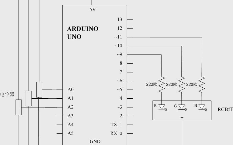 如何通过RGB LED来设计一个彩灯调光灯的详细资料概述