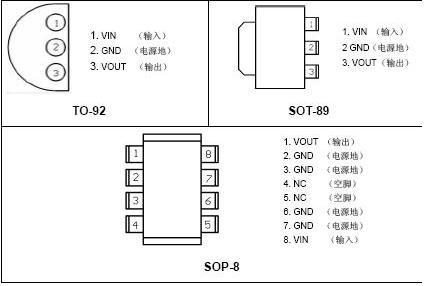 78l05管脚图引脚图及参数资料 78l05的好坏如何判定