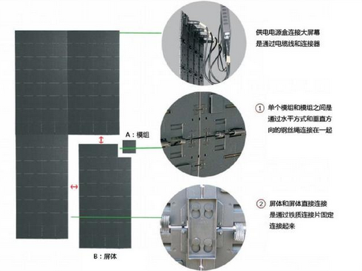led折叠屏拆解详解,led折叠屏内部结构介绍