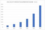 2018ADAS与自动驾驶产业链研究——计算平台...
