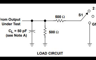 具有三态输出的SN7ACT1633Q-EP的16位D型透明锁存器详细资料概述