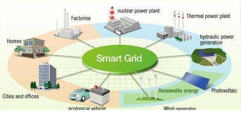 智能電網改變電能量計量表計模式,促進智能家居發展
