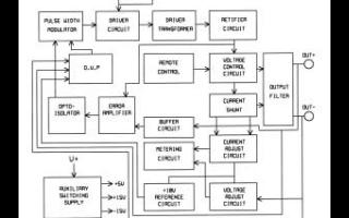 SPS-S系列交换式直流电源供应器产品详细中文数据手册免费下载