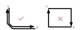 一文了解PCB电源如何布置