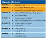 整车企业投资固态电池技术的企图是什么?