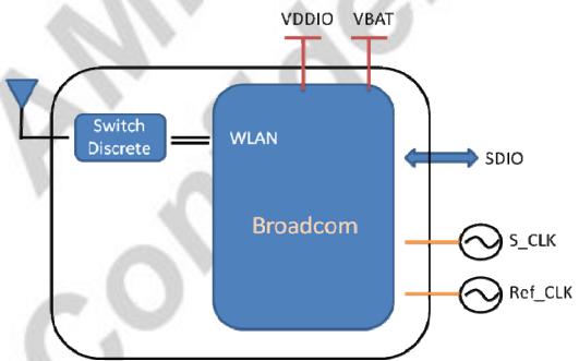 AMPAK技术具有低成本和低功耗???,具有所有的WiFi功能AP6181
