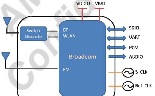 AP6330WiFi和蓝牙4.0(HS)及FM和RX详细??槭菔植崦夥严略? />    </a> </div><div class=