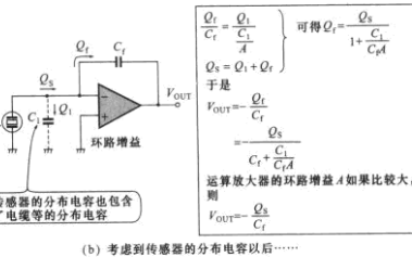 传感器应用技巧实例详细中文电子教材免费下载