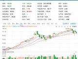 中国商务部会批准高通收购NXP吗?