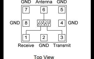 TQM966002高性能的体声波(BAW)双工器的详细资料概述