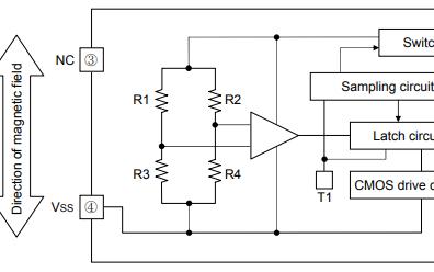 MRY1518E系列高灵敏度磁传感器的详细资料概述免费下载