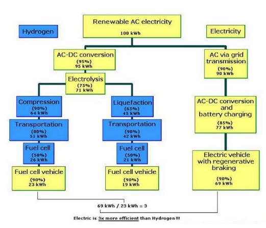 虽然转型比同行业慢,但丰田依旧坚持大力研发氢燃料电池车