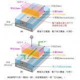 为什么说AI芯片是FPGA的附庸?