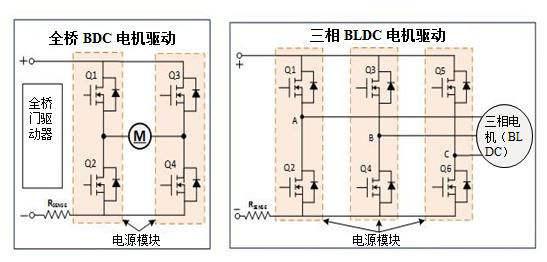 驱动电机功率级的性能如何提高电动工具设计