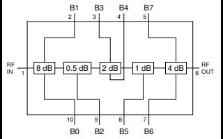 TGL2223 5位数字衰减器的详细数据手册免费下载