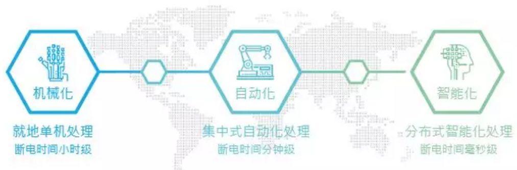 http://www.jienengcc.cn/dianlidianwang/101689.html
