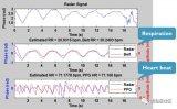 反映当今电子学深度和广度的8项突破性研究
