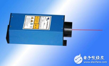 按照测量原理,激光位移传感器原理分为激光三角测量法和激光回波