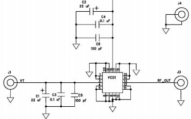 用于高性能收發器應用的壓控振蕩器RVC950的詳細資料概述