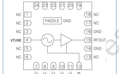 RVC1800宽带压控振荡器的详细数据手册免费下载