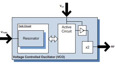 UMZ-T2-1042-A16-G内倍频压控振荡器的详细数据手册免费下载