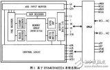 通过CPLD进行接口连接和编程控制的大容量、高速度FIFO设计