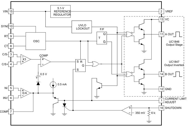 如何判断在什么合适时间应当使用PWM控制器?