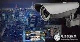 人工智能+安防,给中国视频监控市场带来发展及挑战