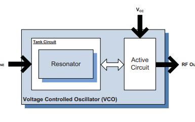UMX-1132-D16-G超低噪聲同軸諧振器的詳細資料概述
