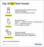 了解十大科技趋势与其对IT和执行的影响