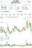人民币的贬值,会对中国半导体行业造成怎样的影响?