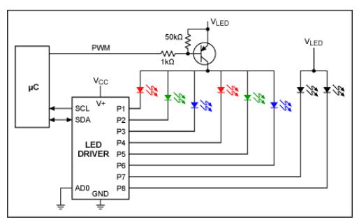 利用PWM控制LED设计呼吸灯的程序详细资料概述