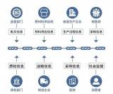 区块链技术的介入可以在一定程度上做到追本溯源