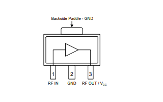 TQP7M9105高线性放大器的详细数据手册免费下载