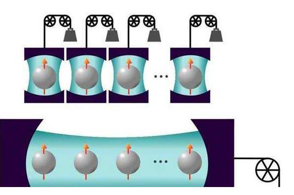 国外研发出一种量子电池,充电速率将更快