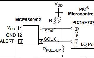 MCP9800MCP9801和MCP9803高精度温度传感器的详细资料免费下载