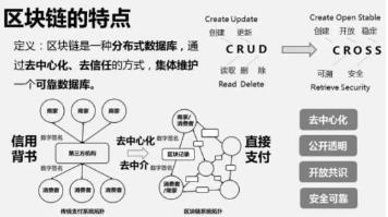 人与人之间的信任体系能靠区块链重新建立吗?