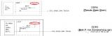 如何使DDR4降低系统功耗?要借助POD电平