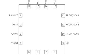 RF5623线性功率放大器IC的详细数据手册资料免费下载