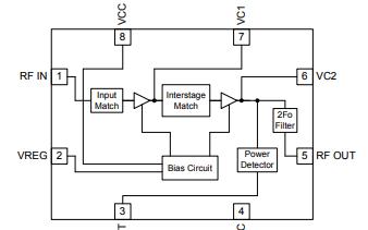 RF5622线性功率放大器IC的详细资料免费下载