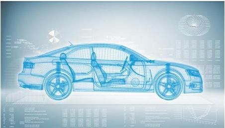 汽车电子发展现状需求、政策驱动产业发展