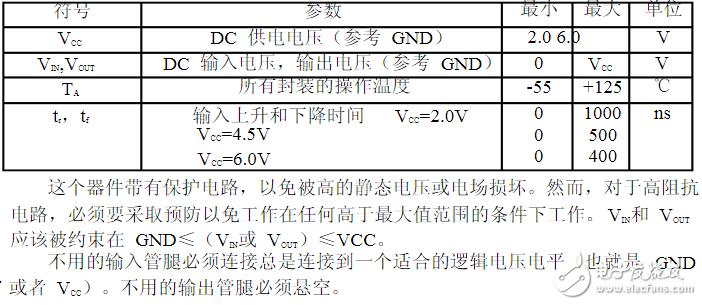74hc573和74hc595有什么不同?该怎样区分74hc573和74hc595