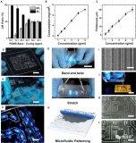 微流控和液态金属结合 助力柔性电子器件大规模制造