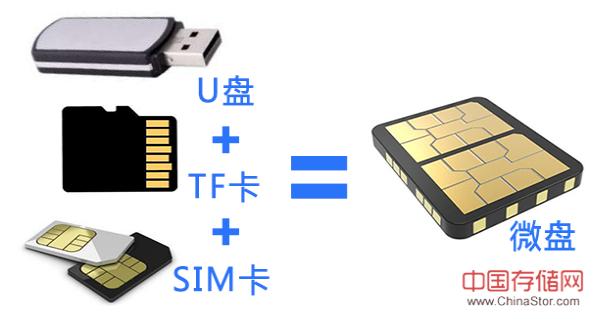 信息科技高速发展时代下,多功能微盘是存储产品未来发展的必然趋势