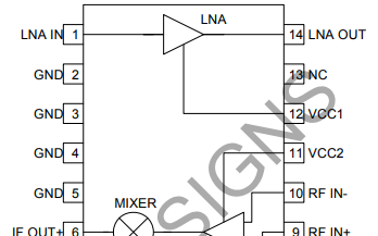 RF2411 RF低噪声放大器和平衡混频器的详细资料概述
